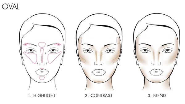 Astounding How To Contour Your Face Tips And Techniques For Each Face Shape Short Hairstyles Gunalazisus