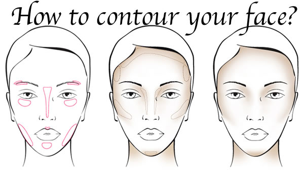 Pleasant How To Contour Your Face Tips And Techniques For Each Face Shape Short Hairstyles Gunalazisus