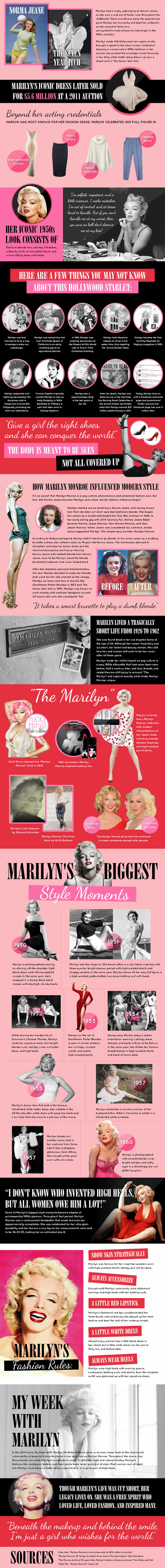 The life and style of Marilyn Monroe | 40plusstyle.com