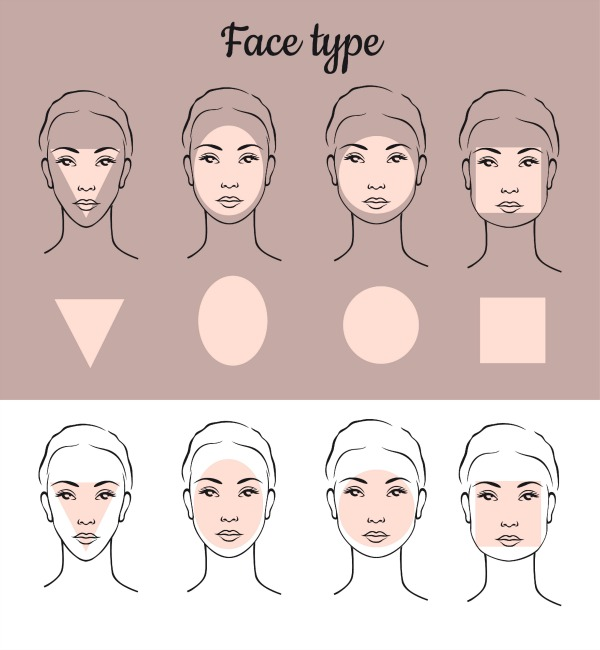 How to discover your face shape | 40plusstyle.com