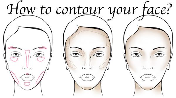 How to contour | 40plusstyle.com