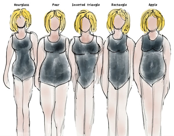 how to determine your body shape   40plusstyle.com